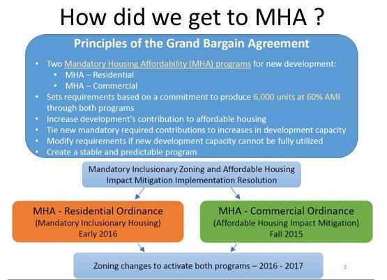 2016-06-21 GCC MHA Overview